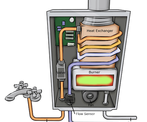diagram of parts of tankless water heater