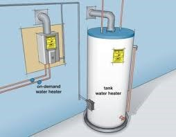 graph of a water heater in a basement